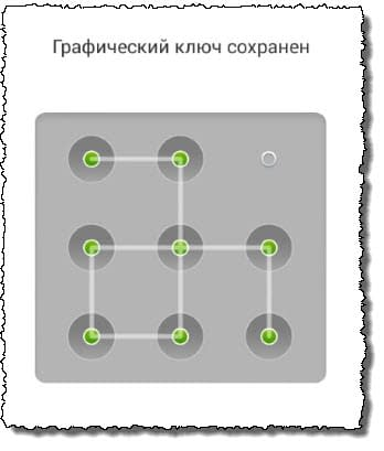 Графический ключ на андроиде